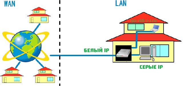 wan-and-lan-networks.jpg